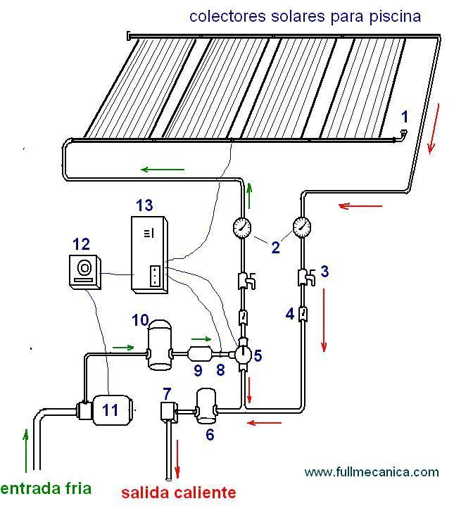 solar panel replacement parts