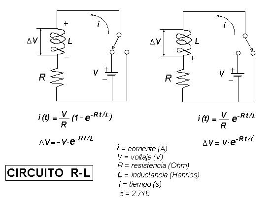 Circuito Rl : Circuitos r l