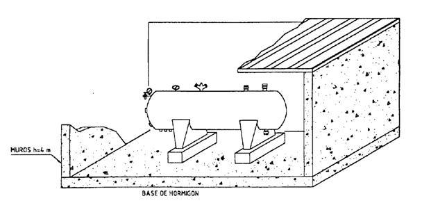Instalaciones de gas ubicaci n de tanques para for Estanques de gas licuado