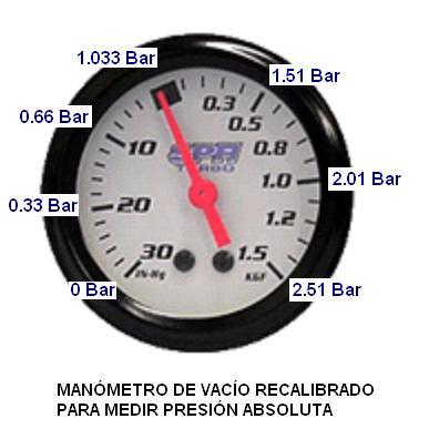 Manometro de agua instalaci n sanitaria conexiones for Manometro para medir presion de agua